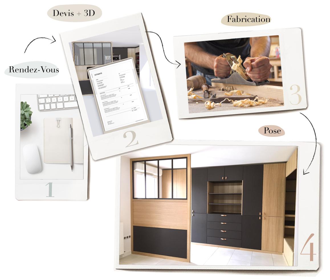 La méthode pour réussir son Mobilier sur mesure avec Superstrate-RDV-DESSIN-FABRICATION-cuisine originale et sur-mesure pour un intérieur unique