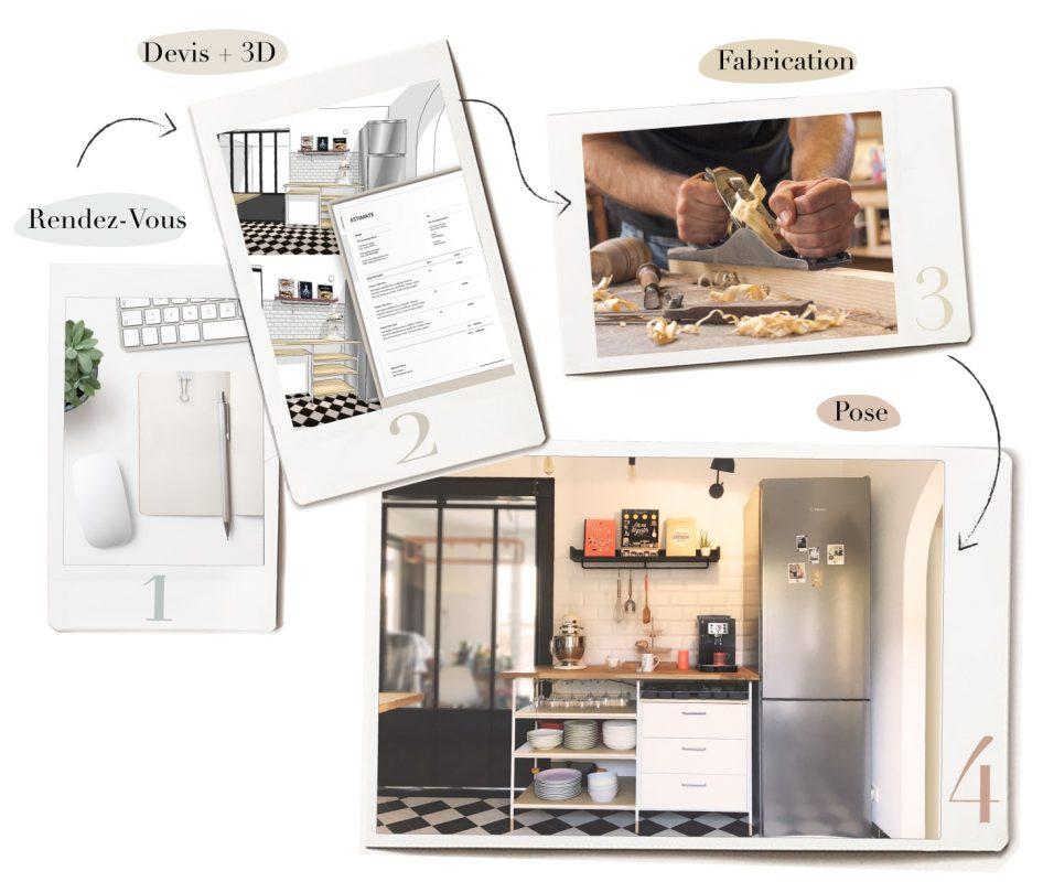 La méthode pour réussir sa Cuisine sur mesure avec Superstrate-RDV-DESSIN-FABRICATION-cuisine originale et sur-mesure pour un intérieur unique