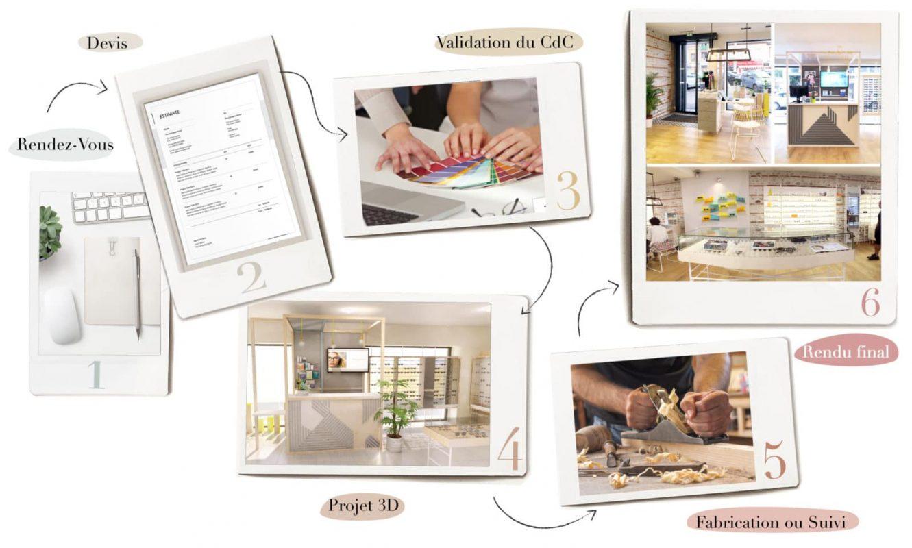 Un chantier et des travaux de rénovation de magasin maitrisés grace à la méthode Superstrate. Pour les professionnels, Boutique, magasin, Commerce, Bureaux. Etude, projet, devis, fabrication, suivi et réalisation de chantier agencement intérieur.